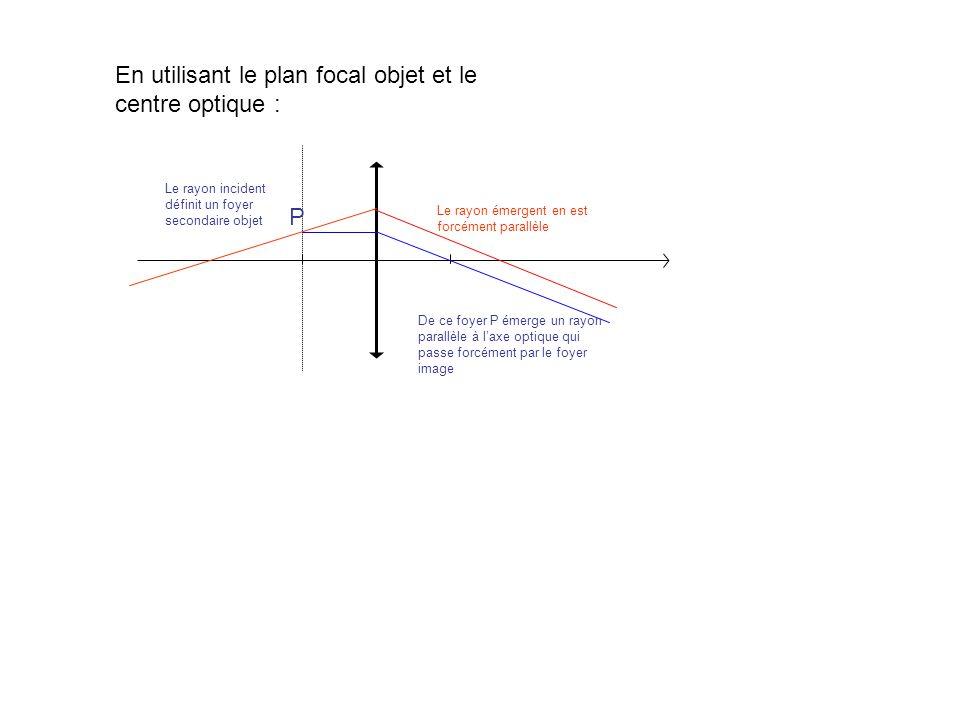 En utilisant le plan focal objet et le centre optique : P Le rayon incident définit un foyer secondaire objet De ce foyer P émerge un rayon parallèle