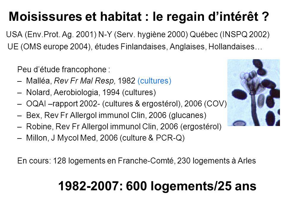 Moisissures et habitat : le regain dintérêt ? USA (Env.Prot. Ag. 2001) N-Y (Serv. hygiène 2000) Québec (INSPQ 2002) UE (OMS europe 2004), études Finla