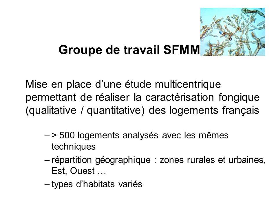 Groupe de travail SFMM Mise en place dune étude multicentrique permettant de réaliser la caractérisation fongique (qualitative / quantitative) des log