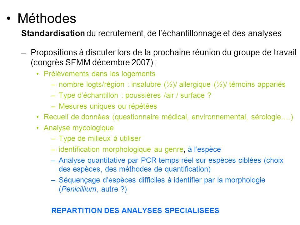 Méthodes Standardisation du recrutement, de léchantillonnage et des analyses –Propositions à discuter lors de la prochaine réunion du groupe de travai
