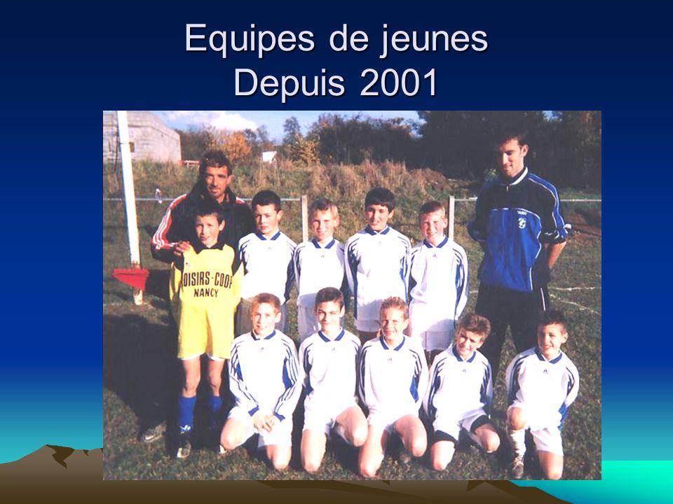 Equipes de jeunes Depuis 2001