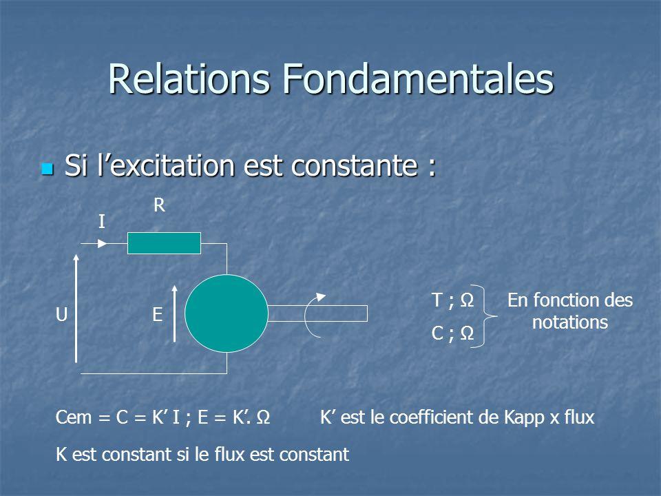Relations Fondamentales Si lexcitation est constante : Si lexcitation est constante : R I EU En fonction des notations T ; Ω C ; Cem = C = K I ; E = K.