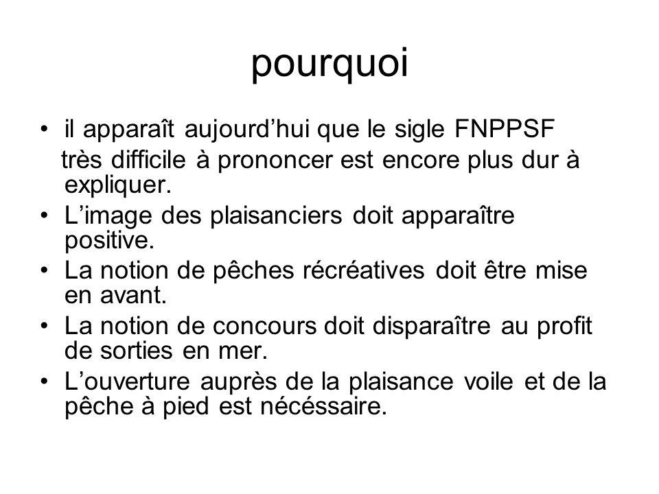 pourquoi il apparaît aujourdhui que le sigle FNPPSF très difficile à prononcer est encore plus dur à expliquer.