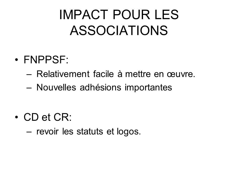 IMPACT POUR LES ASSOCIATIONS FNPPSF: – Relativement facile à mettre en œuvre.