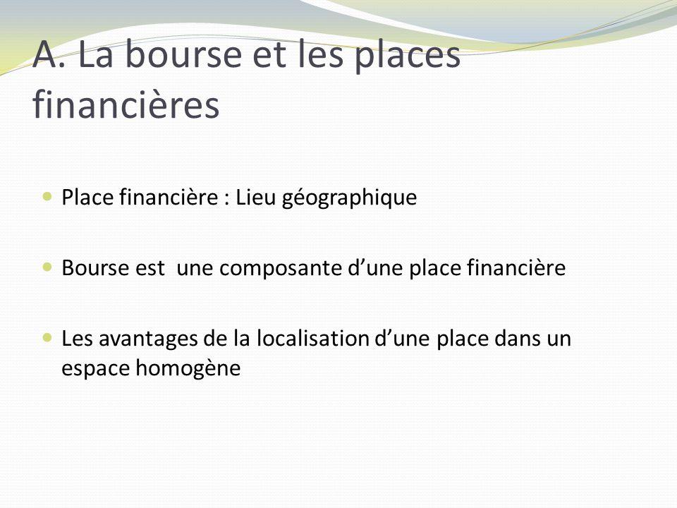 A. La bourse et les places financières Place financière : Lieu géographique Bourse est une composante dune place financière Les avantages de la locali