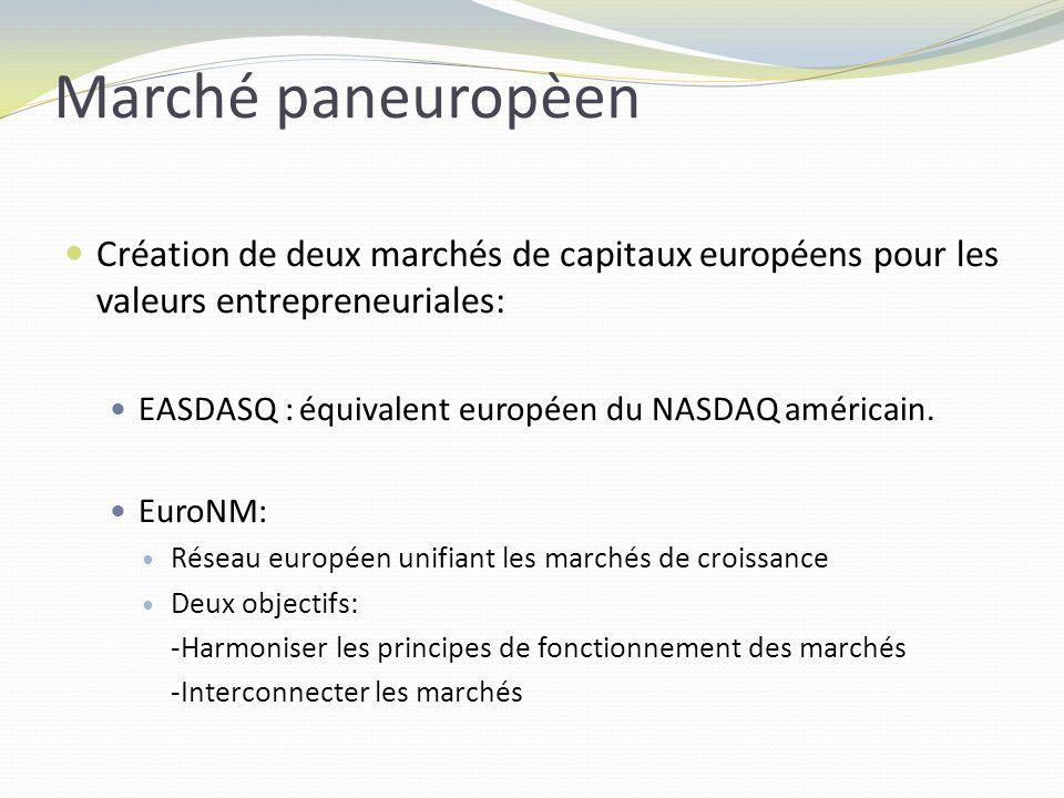 Création de deux marchés de capitaux européens pour les valeurs entrepreneuriales: EASDASQ : équivalent européen du NASDAQ américain.