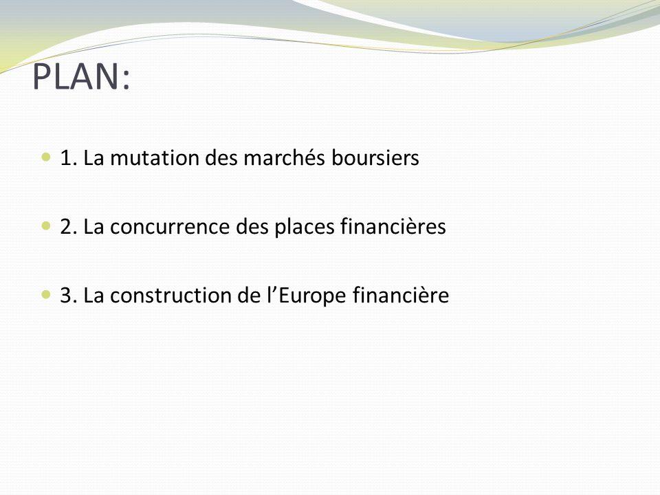 PLAN: 1. La mutation des marchés boursiers 2. La concurrence des places financières 3.
