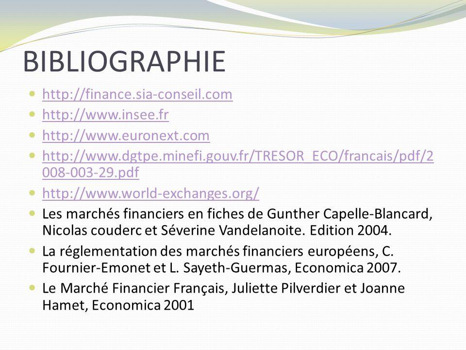 BIBLIOGRAPHIE http://finance.sia-conseil.com http://www.insee.fr http://www.euronext.com http://www.dgtpe.minefi.gouv.fr/TRESOR_ECO/francais/pdf/2 008-003-29.pdf http://www.dgtpe.minefi.gouv.fr/TRESOR_ECO/francais/pdf/2 008-003-29.pdf http://www.world-exchanges.org/ Les marchés financiers en fiches de Gunther Capelle-Blancard, Nicolas couderc et Séverine Vandelanoite.