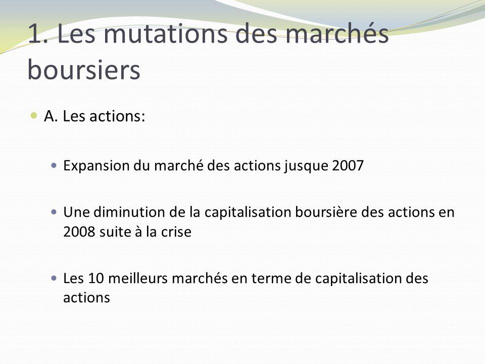 1. Les mutations des marchés boursiers A.