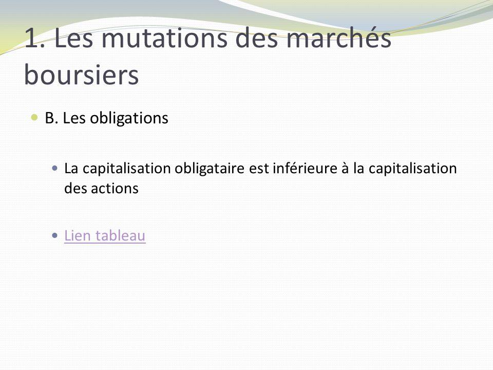 1. Les mutations des marchés boursiers B.