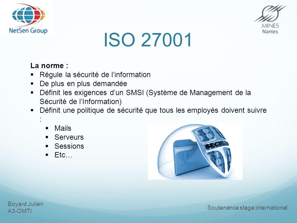 Boyard Julien A3-OMTI Soutenance stage international ISO 27001 La norme : Régule la sécurité de linformation De plus en plus demandée Définit les exigences dun SMSI (Système de Management de la Sécurité de lInformation) Définit une politique de sécurité que tous les employés doivent suivre : Mails Serveurs Sessions Etc…