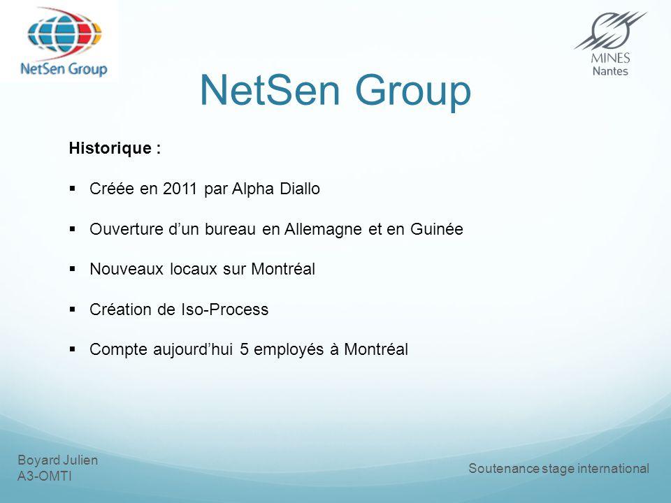 Boyard Julien A3-OMTI Soutenance stage international