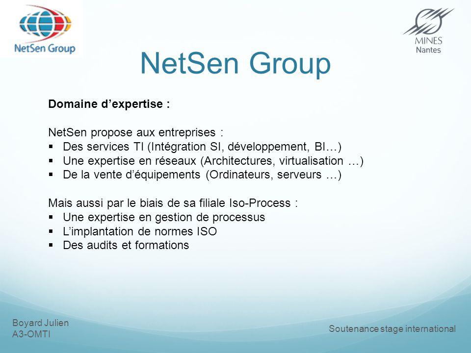 Boyard Julien A3-OMTI Soutenance stage international NetSen Group Philosophie : RÉUSSITE