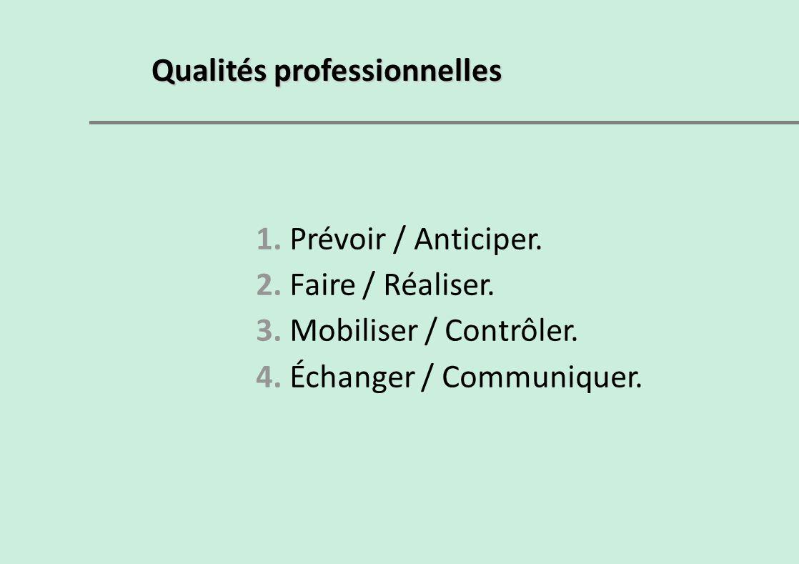 Qualités professionnelles 1. Prévoir / Anticiper. 2. Faire / Réaliser. 3. Mobiliser / Contrôler. 4. Échanger / Communiquer.
