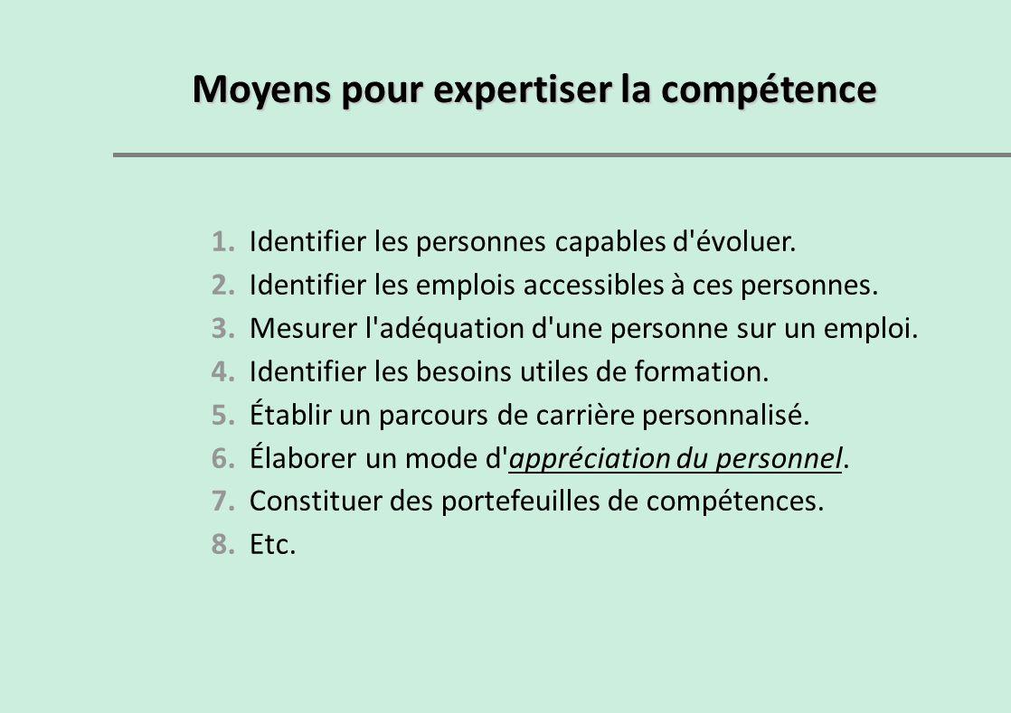 Moyens pour expertiser la compétence 1. Identifier les personnes capables d'évoluer. 2. Identifier les emplois accessibles à ces personnes. 3. Mesurer