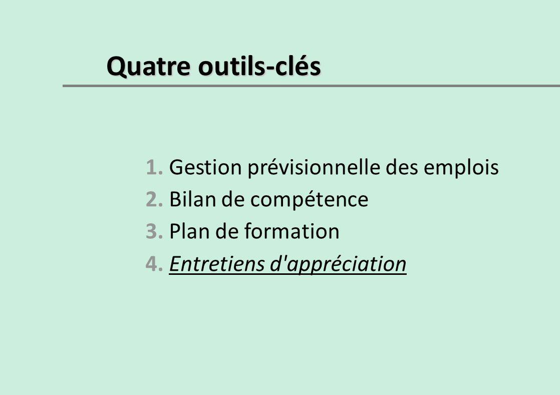 Quatre outils-clés 1. Gestion prévisionnelle des emplois 2. Bilan de compétence 3. Plan de formation 4. Entretiens d'appréciation