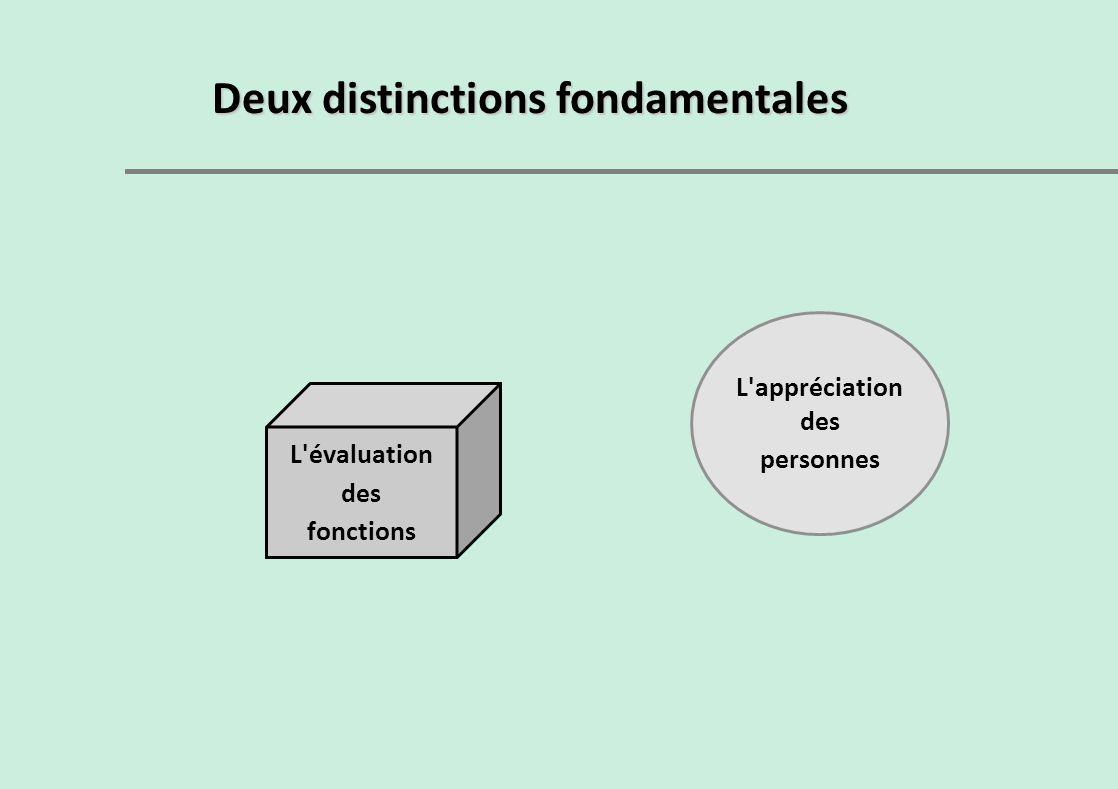 Deux distinctions fondamentales L'évaluation des fonctions L'appréciation des personnes