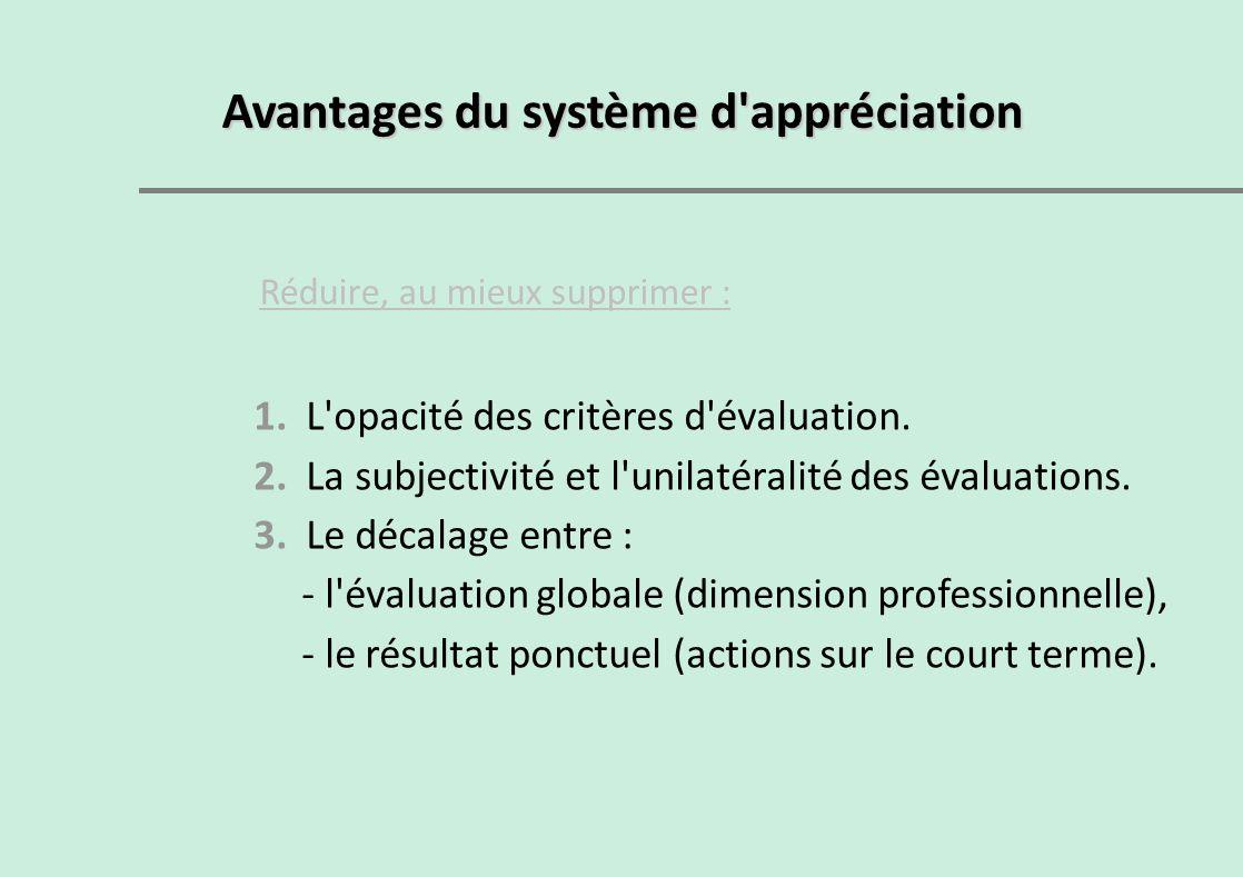 Avantages du système d'appréciation 1. L'opacité des critères d'évaluation. 2. La subjectivité et l'unilatéralité des évaluations. 3. Le décalage entr