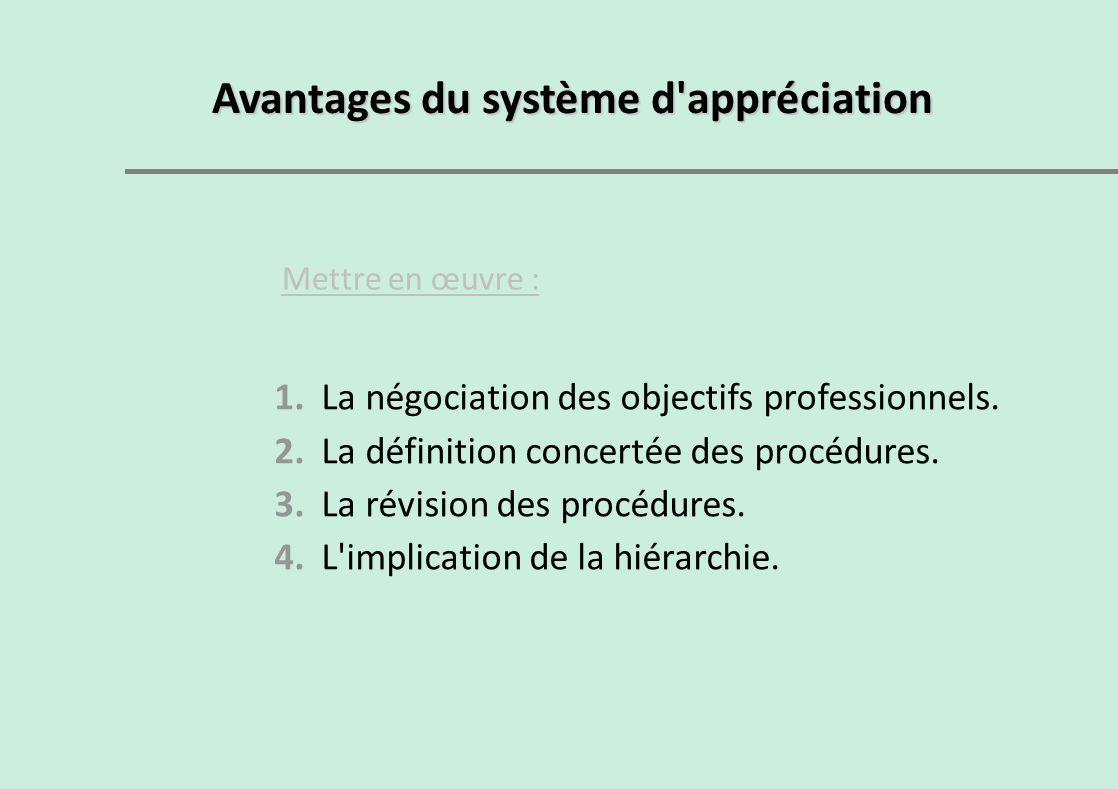 Avantages du système d'appréciation 1. La négociation des objectifs professionnels. 2. La définition concertée des procédures. 3. La révision des proc