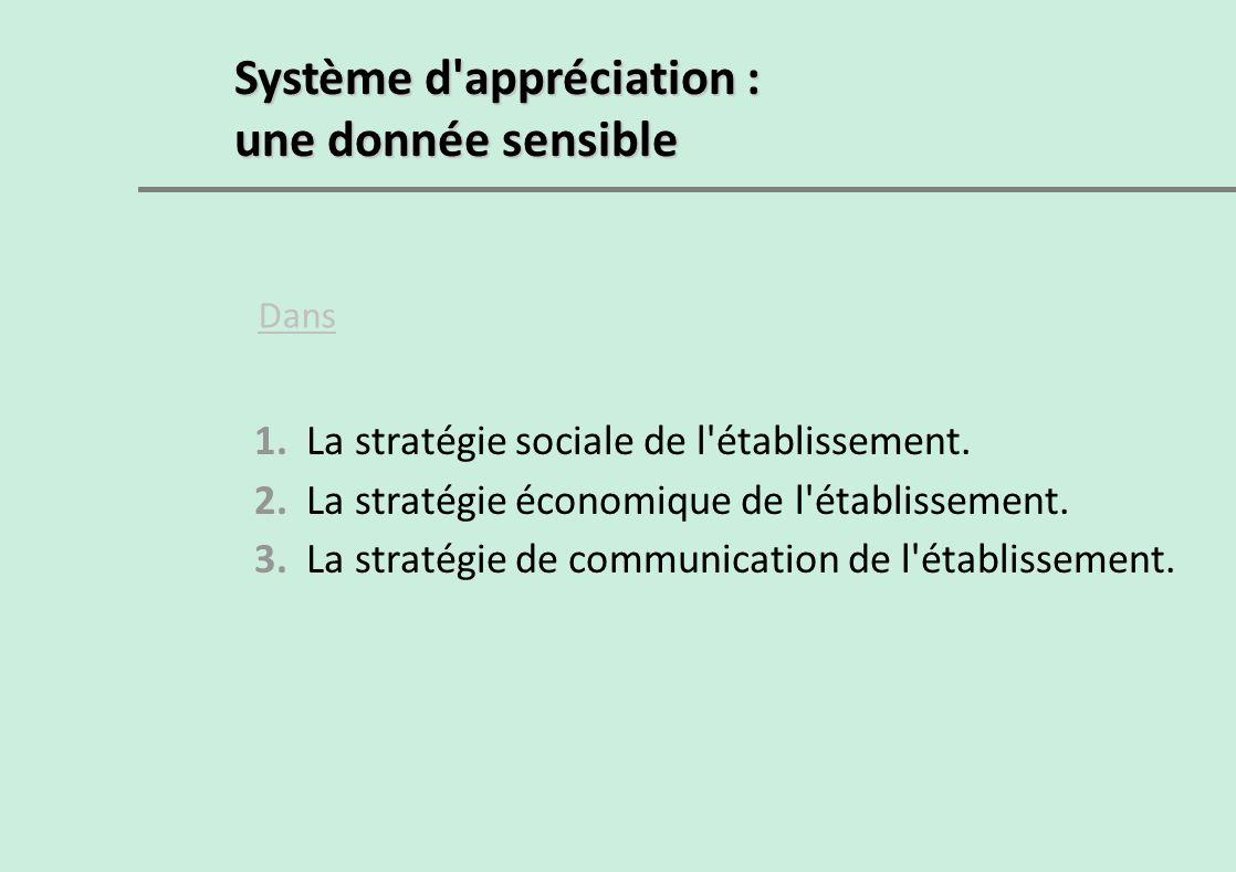 1. La stratégie sociale de l'établissement. 2. La stratégie économique de l'établissement. 3. La stratégie de communication de l'établissement. Systèm