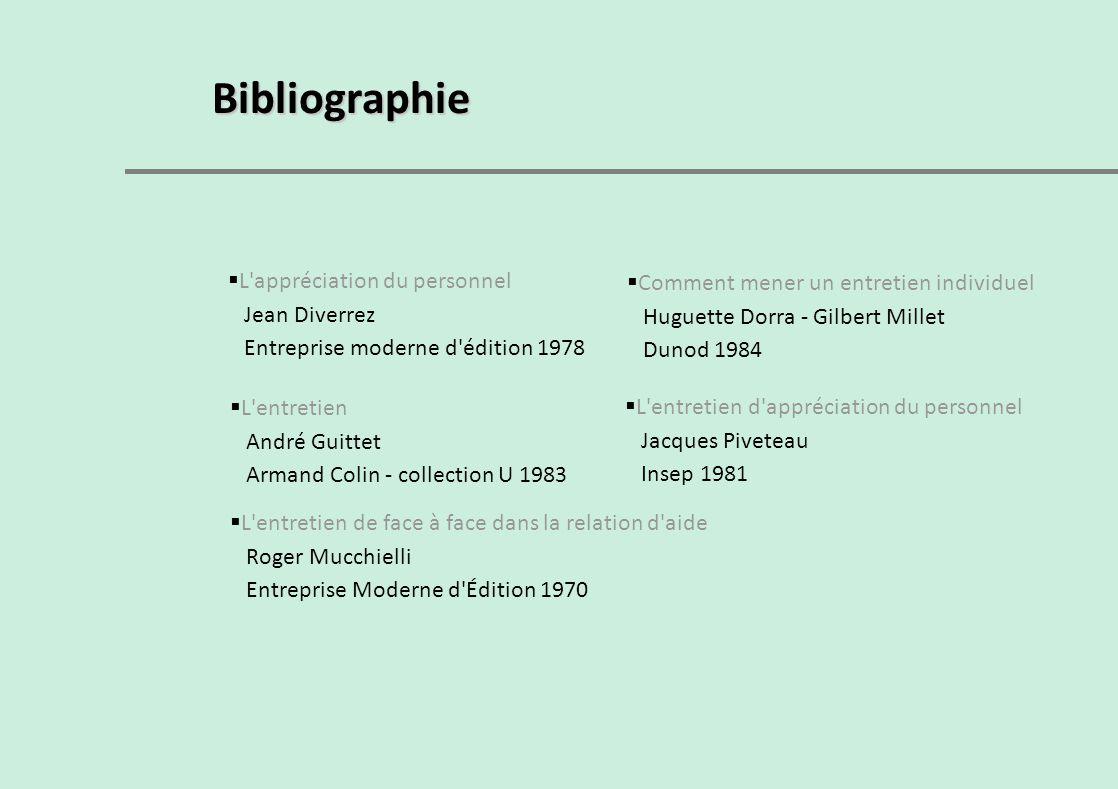 Bibliographie Comment mener un entretien individuel Huguette Dorra - Gilbert Millet Dunod 1984 L'entretien André Guittet Armand Colin - collection U 1