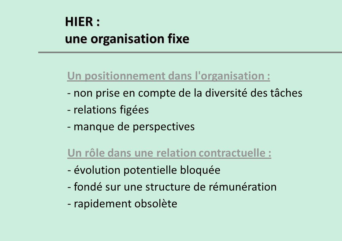 1.La stratégie sociale de l établissement. 2. La stratégie économique de l établissement.