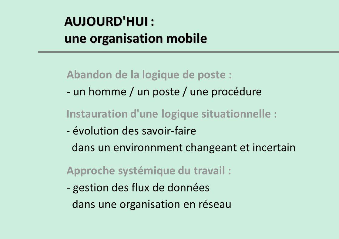 AUJOURD'HUI : une organisation mobile Abandon de la logique de poste : - un homme / un poste / une procédure Instauration d'une logique situationnelle