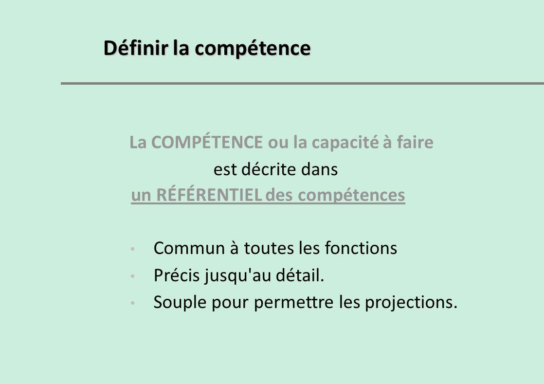 Définir la compétence La COMPÉTENCE ou la capacité à faire est décrite dans un RÉFÉRENTIEL des compétences Commun à toutes les fonctions Précis jusqu'