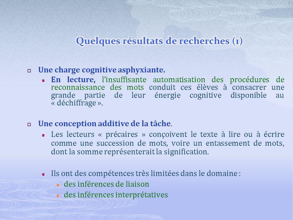 Une charge cognitive asphyxiante. En lecture, linsuffisante automatisation des procédures de reconnaissance des mots conduit ces élèves à consacrer un