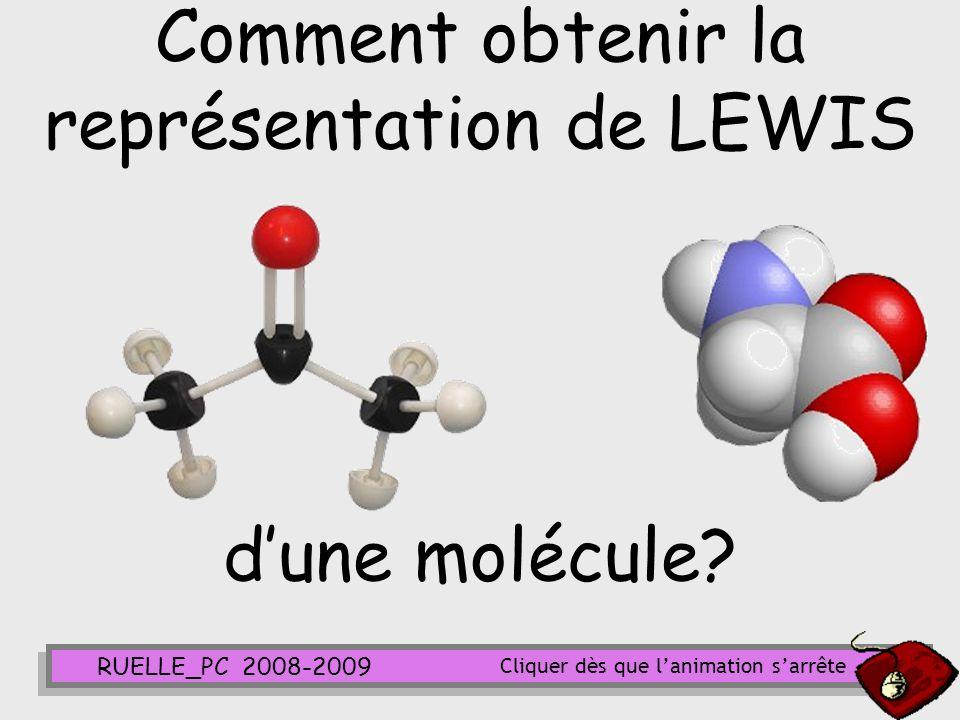 RUELLE_PC 2008-2009 Voici les principales étapes à suivre pour construire le modèle de Lewis dune molécule Pour construire ce modèle, nous allons apprendre à remplir un tableau, voici sa forme : MOLECULEFormule brute ATOMES Structure électronique Nombre délectrons externes n e Nombre de liaisons covalentes ou de doublets liants n L Nombre de doublets non liants n NL REPRESENTATION DE LEWIS