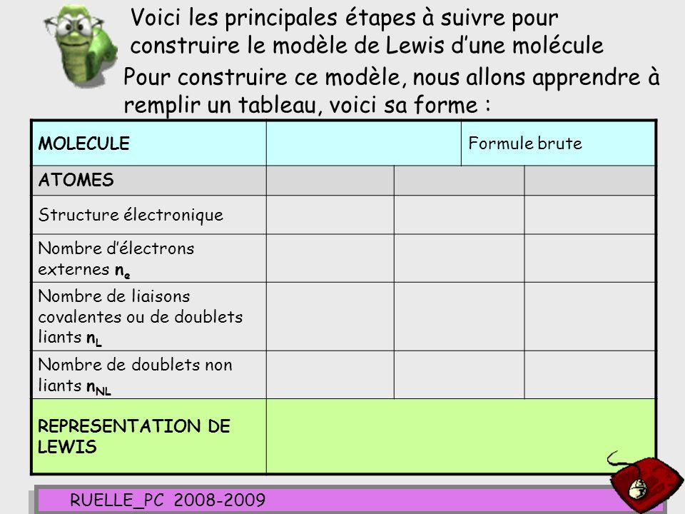 RUELLE_PC 2008-2009 PROCEDONS PAR ETAPES 1°- Dans la première ligne, on écrira la f ff formule brute de la molécule et éventuellement son n nn nom.