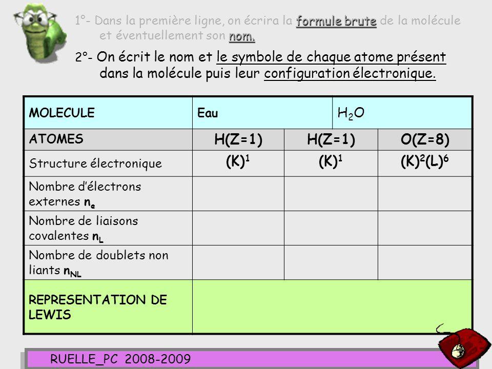 RUELLE_PC 2008-2009 3°- On donne le n nn nombre délectrons n nn ne sur la c cc couche externe de chaque atome.