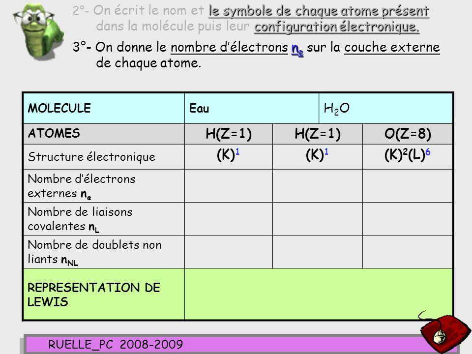 RUELLE_PC 2008-2009 MOLECULEEau H2OH2O ATOMES H(Z=1) O(Z=8) Structure électronique (K) 1 (K) 2 (L) 6 Nombre délectrons externes n e 116 Nombre de liaisons covalentes n L DUET 2-1=1 DUET 2-1=1 OCTET 8-6=2 Nombre de doublets non liants n NL (1-1)/2=0 REPRESENTATION DE LEWIS nombre de doublets non liants 5°- On calcule le nombre de doublets non liants (n NL ) quil y aura autour de chaque atome