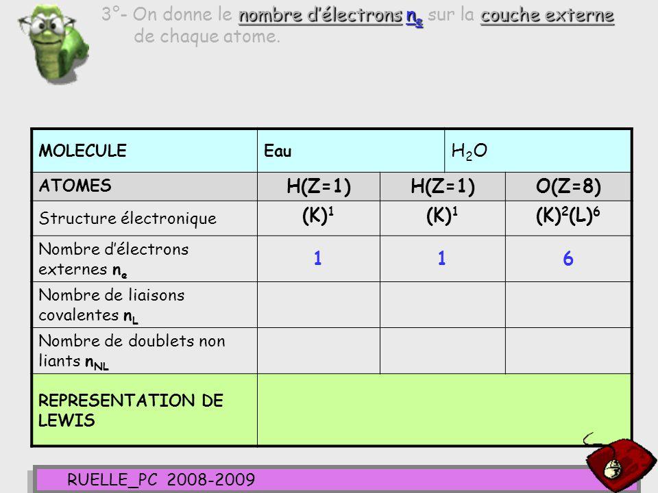 RUELLE_PC 2008-2009 4°- On écrit le n nn nom de la règle ( duet ou octet) que latome considéré doit respecter
