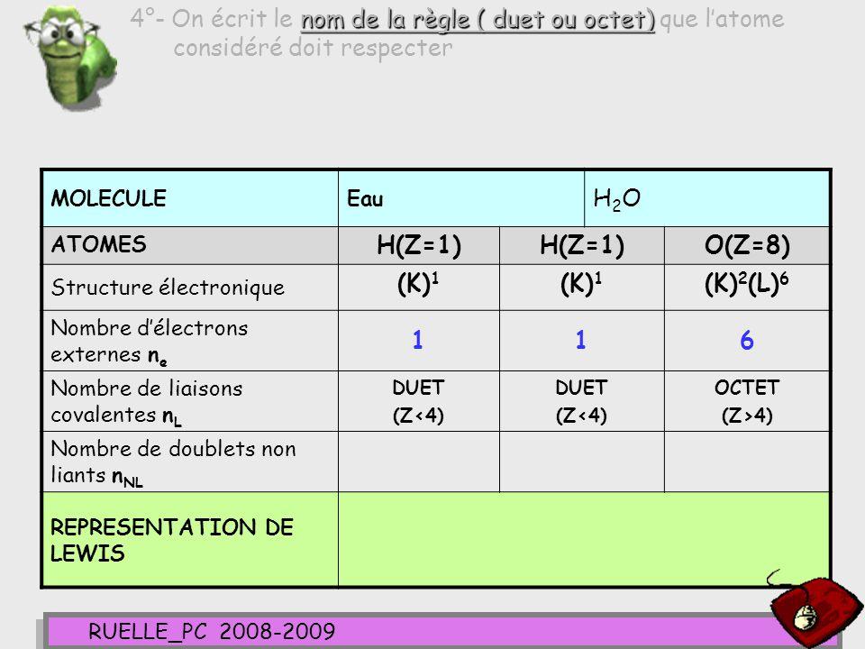 RUELLE_PC 2008-2009 MOLECULEEau H2OH2O ATOMES H(Z=1) O(Z=8) Structure électronique (K) 1 (K) 2 (L) 6 Nombre délectrons externes n e 116 Nombre de liaisons covalentes n L DUET 2-1=1 DUET 2-1=1 OCTET 8-6=2 Nombre de doublets non liants n NL (1-1)/2=0 (6-2)/2=2 REPRESENTATION DE LEWIS H O H
