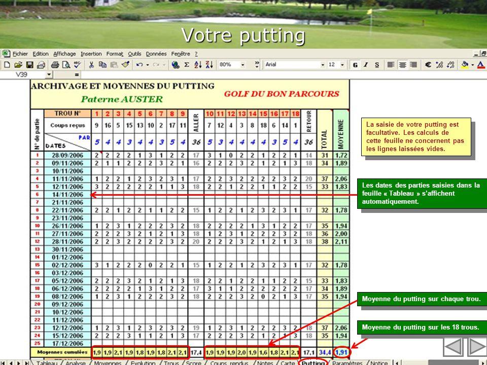 Carte de scores personnalisée Cette feuille comporte deux cartes de scores, prêtes pour limpression, avec le dernier index obtenu et la couleur des te