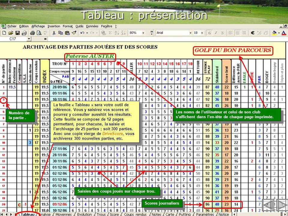 DriveScore : petit prix*, grandes performances - Archivage et statistiques des parties jouées - Graphiques de lévolution des scores - Graphiques du je