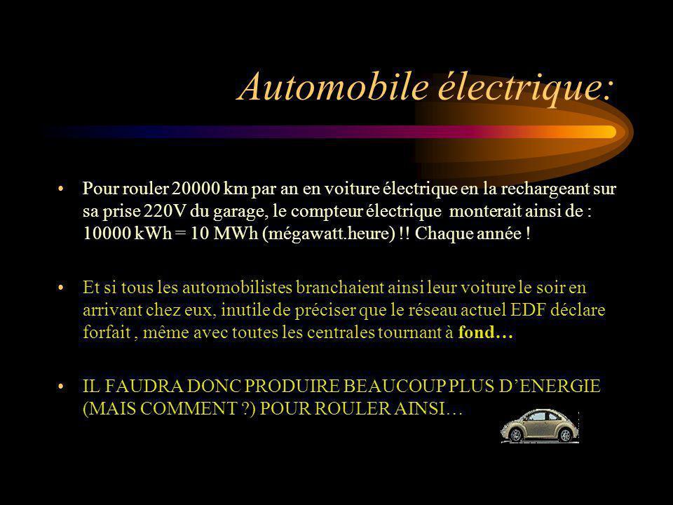 Automobile électrique: Pour rouler 20000 km par an en voiture électrique en la rechargeant sur sa prise 220V du garage, le compteur électrique montera