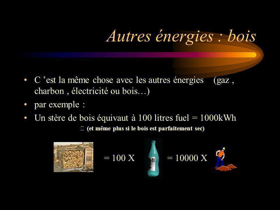 Autres énergies : bois C est la même chose avec les autres énergies (gaz, charbon, électricité ou bois…) par exemple : Un stère de bois équivaut à 100