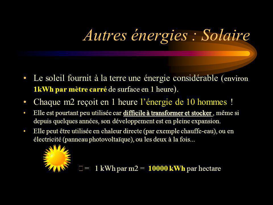 Autres énergies : Solaire Le soleil fournit à la terre une énergie considérable ( environ 1kWh par mètre carré de surface en 1 heure ). Chaque m2 reço