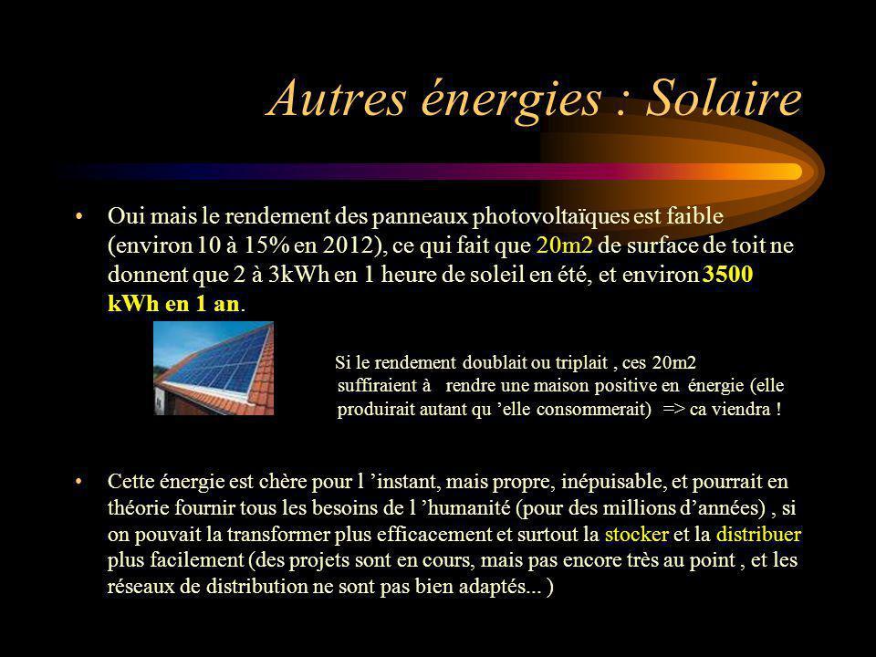 Autres énergies : Solaire Oui mais le rendement des panneaux photovoltaïques est faible (environ 10 à 15% en 2012), ce qui fait que 20m2 de surface de