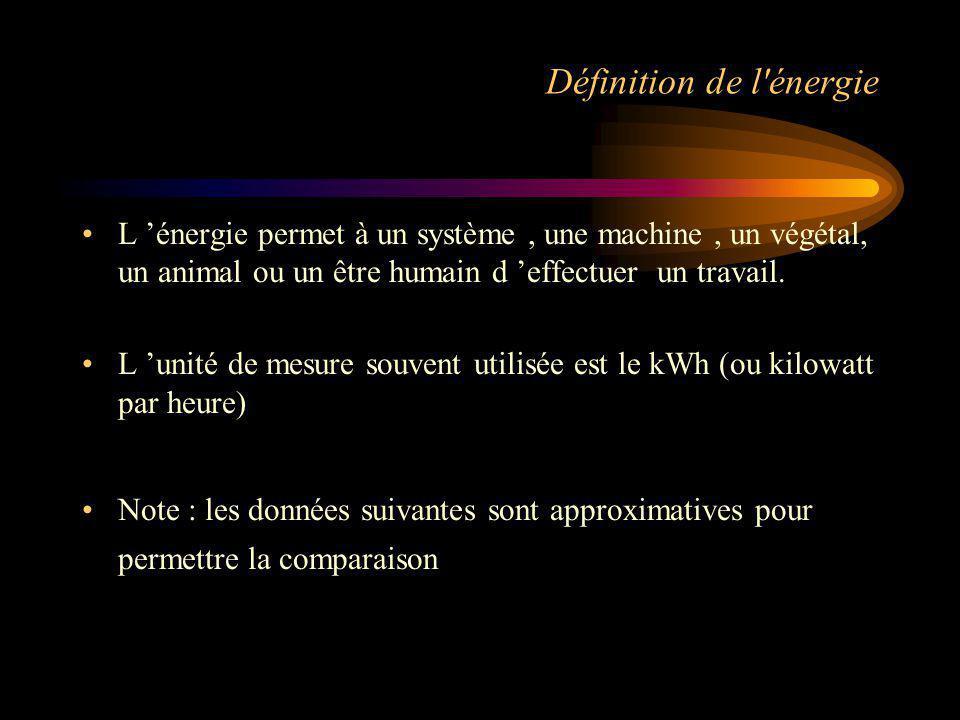 Définition de l'énergie L énergie permet à un système, une machine, un végétal, un animal ou un être humain d effectuer un travail. L unité de mesure