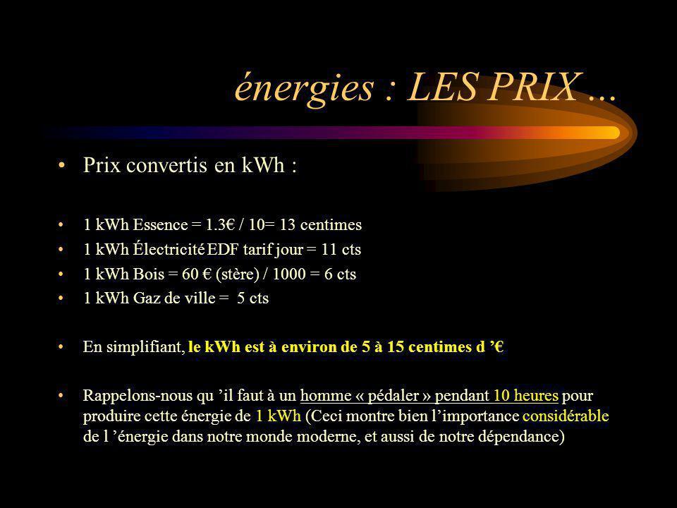 énergies : LES PRIX... Prix convertis en kWh : 1 kWh Essence = 1.3 / 10= 13 centimes 1 kWh Électricité EDF tarif jour = 11 cts 1 kWh Bois = 60 (stère)