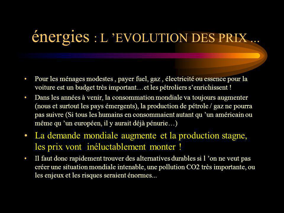 énergies : L EVOLUTION DES PRIX... Pour les ménages modestes, payer fuel, gaz, électricité ou essence pour la voiture est un budget très important…et