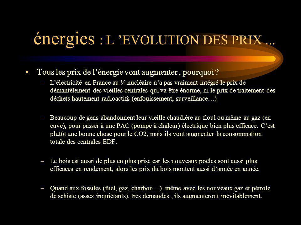 énergies : L EVOLUTION DES PRIX... Tous les prix de lénergie vont augmenter, pourquoi ? –Lélectricité en France au ¾ nucléaire na pas vraiment intégré