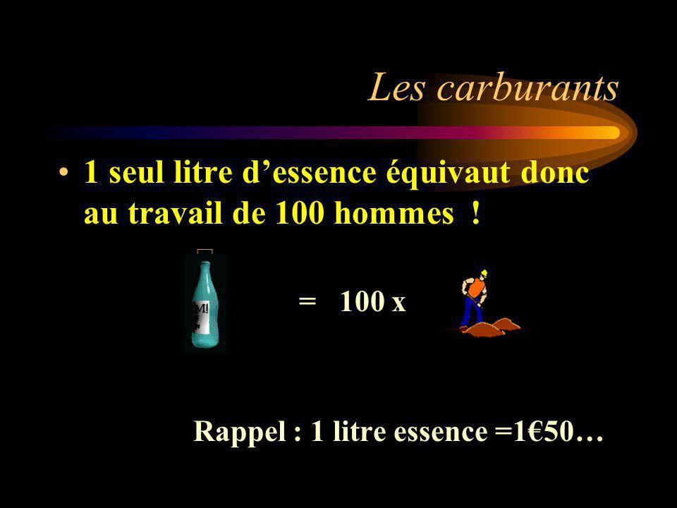 Les carburants 1 seul litre dessence équivaut donc au travail de 100 hommes !   = 100 x Rappel : 1 litre essence =150…