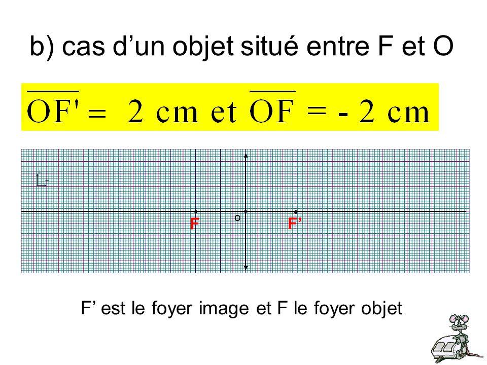 b) cas dun objet situé entre F et O + + F F O F est le foyer image et F le foyer objet