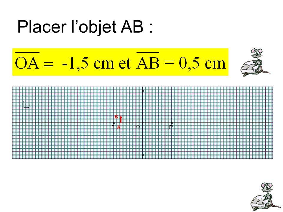 + + B A F F O Placer lobjet AB :