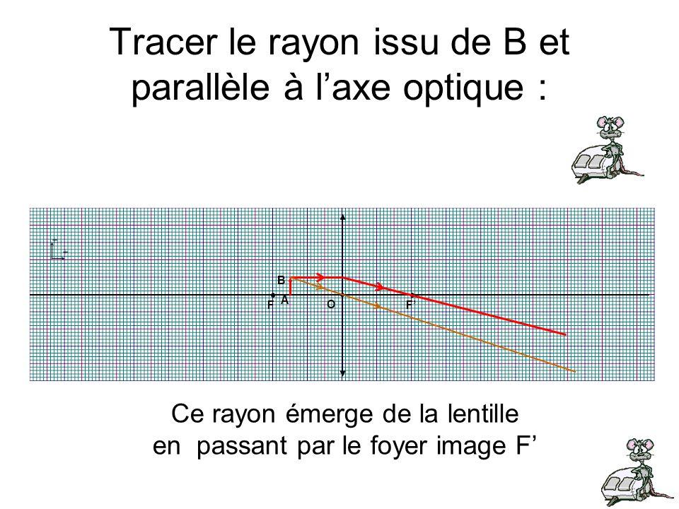 + + F F O Tracer le rayon issu de B et parallèle à laxe optique : Ce rayon émerge de la lentille en passant par le foyer image F B A