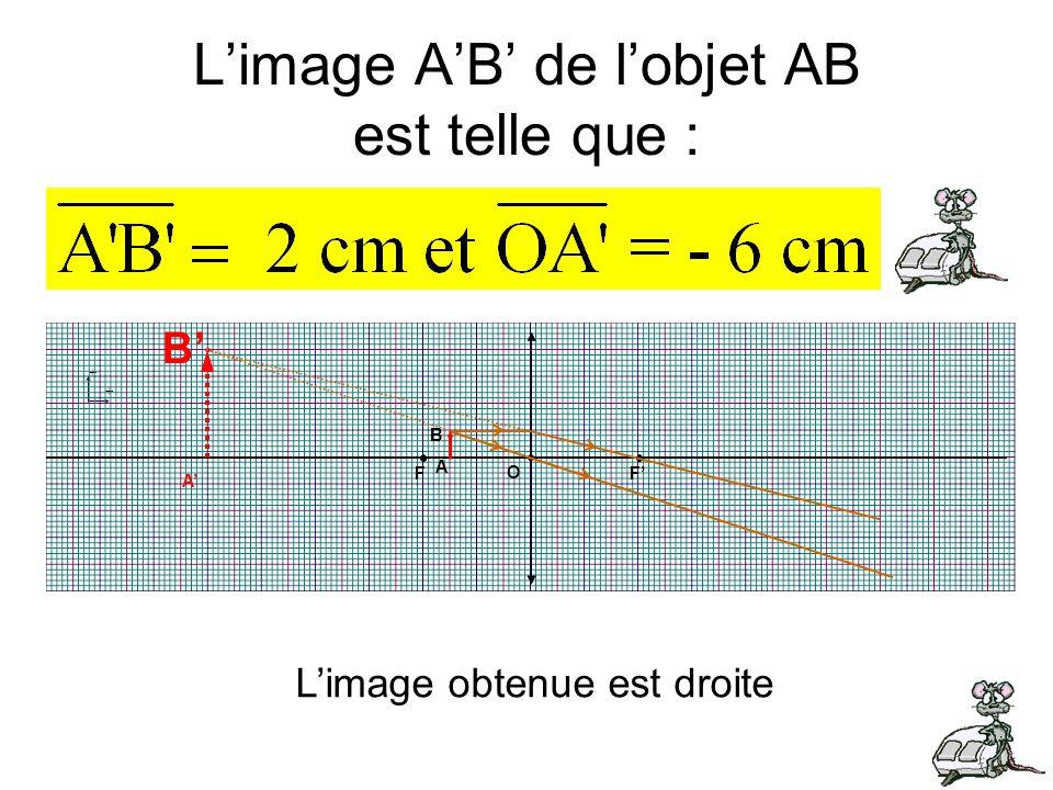 Limage AB de lobjet AB est telle que : + + F F O A Limage obtenue est droite B B A